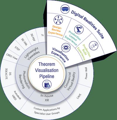 diagram-visualisation_pipeline-1