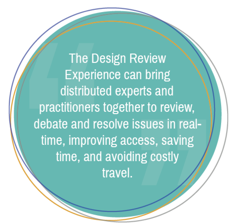 The Design Review Experience can be distributed experts and practitioners together to review, debate and resolve issues in realtime, improving access, saving time, and avoidigin costly travel.