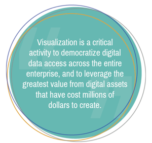 Visualization is a critical activity to democratize digital data access across the entire enterprise, and to leverage the greatest value from digital assets that have cost millions of dollars to create.